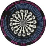 Curved Air : Airconditioning premier picture-disc